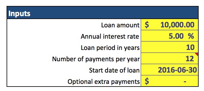 This is why you have to pay your debt