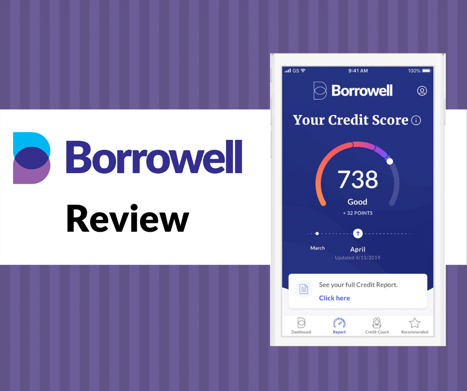 Borrowell Review